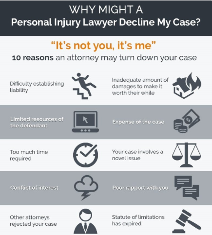 Types of personal injury issues